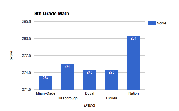 10-27 8thGradeMath