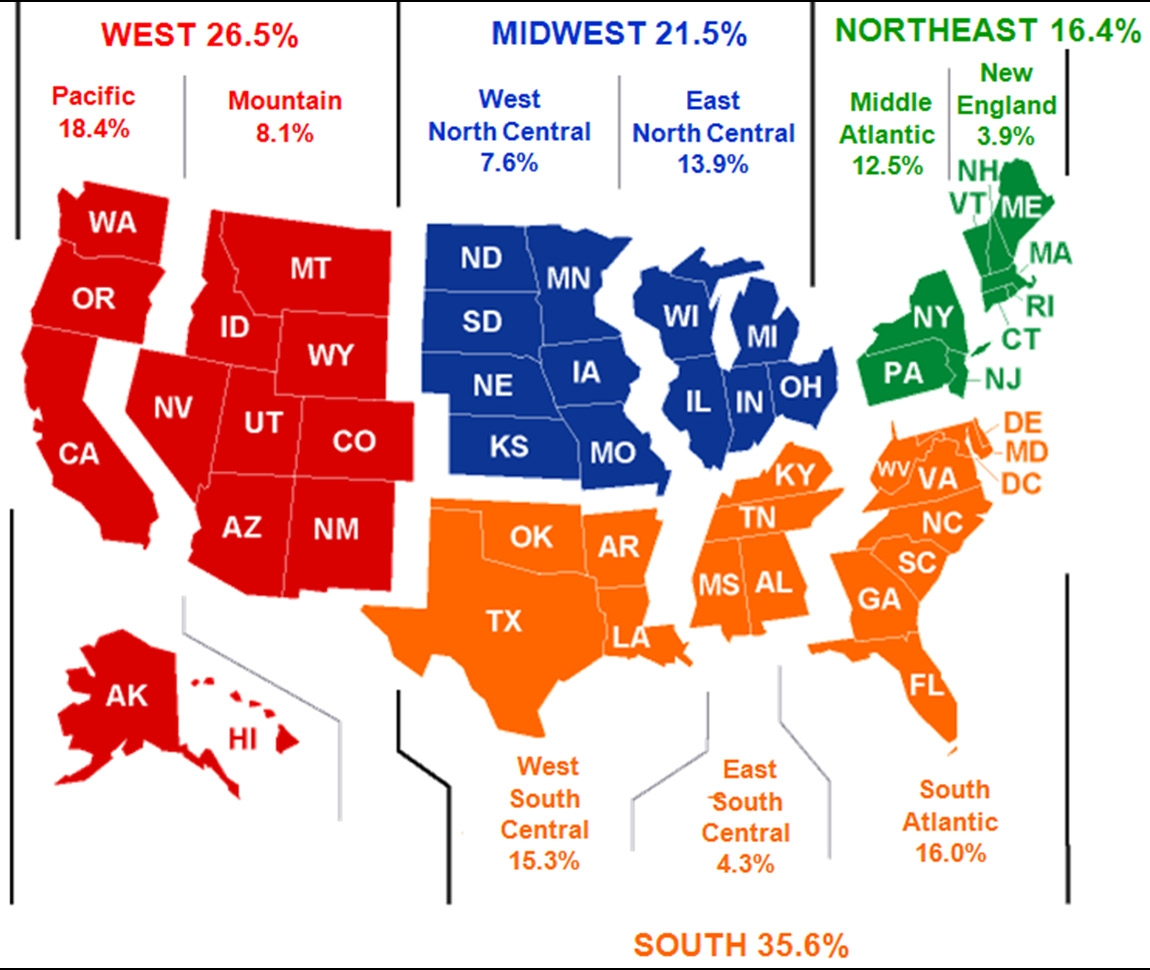 do direct sales models work better in the west stateimpact idaho