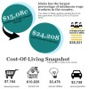 Bottom Rung Infographic PUBLISHED