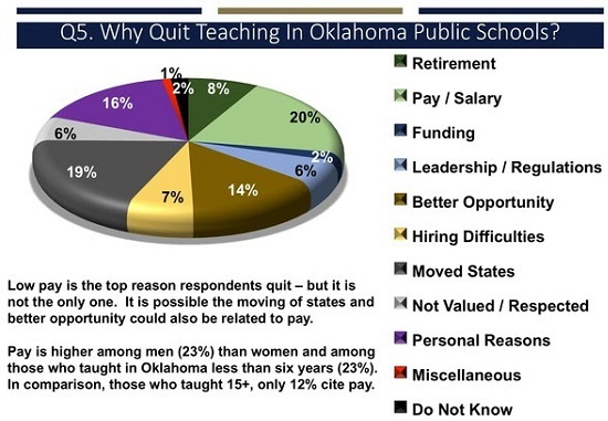 012218_Teacher-Survey-Graph_WEB