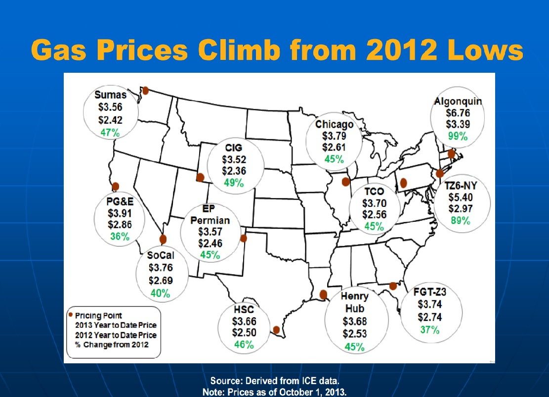 Natural gas prices Oct 1, 2013