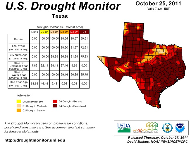 """Texas Drought Map In Texas Drought, """"Who Holds the Hammer?"""" 