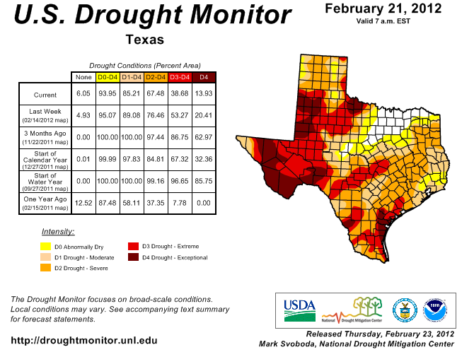 What Are the Different Levels of Drought? | StateImpact Texas Drought Map Texas on texas energy map, texas disease map, texas stream map, texas climate map, texas drainage map, texas coastal management map, the woodlands texas faultlines map, texas light map, texas cold front map, texas tsunami map, texas migration map, texas ozone map, texas fall color map, texas wildfires, texas highway 16 map, texas blizzard map, texas arizona new mexico map, plant native texas regions map, texas record cold map, texas air mass map,