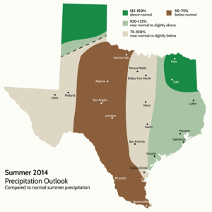 Don't expect much rain this summer in Texas.