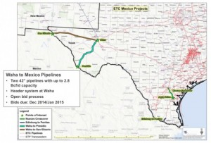 Two planned pipelines would export natural gas from the Permian Basin across the border to Mexico. (Energy Transfer Partners)